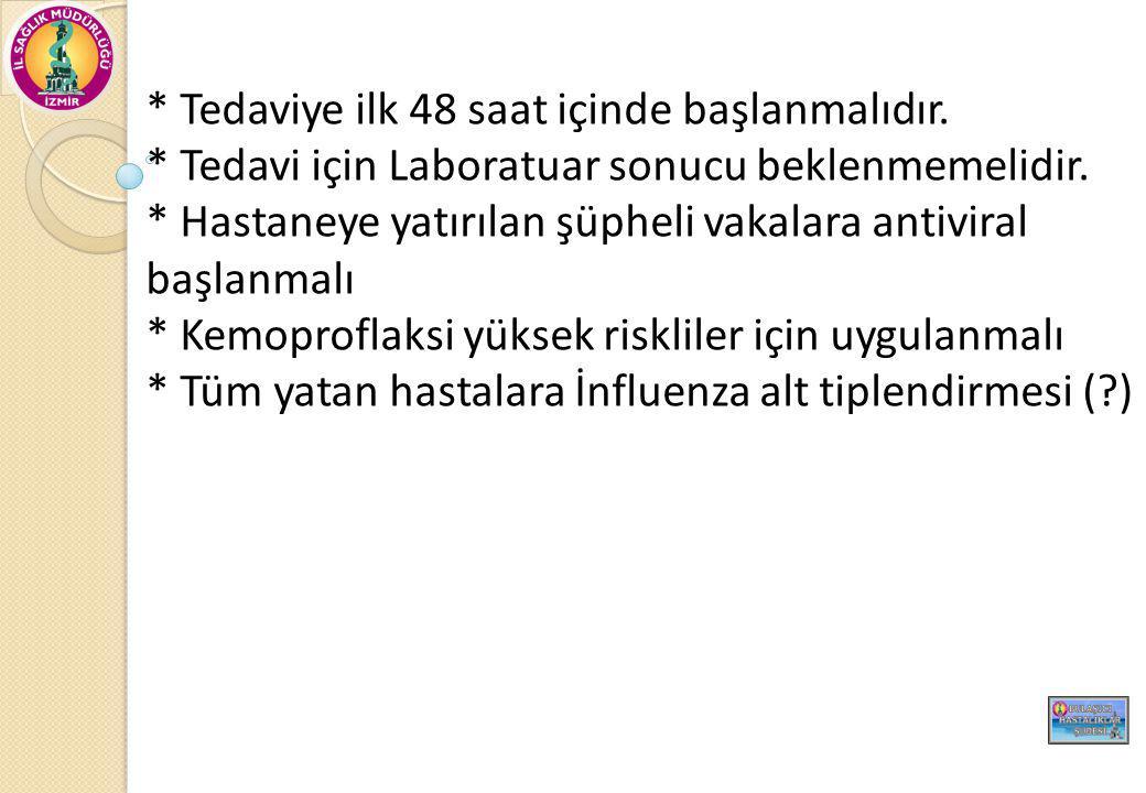 * Tedaviye ilk 48 saat içinde başlanmalıdır.* Tedavi için Laboratuar sonucu beklenmemelidir.