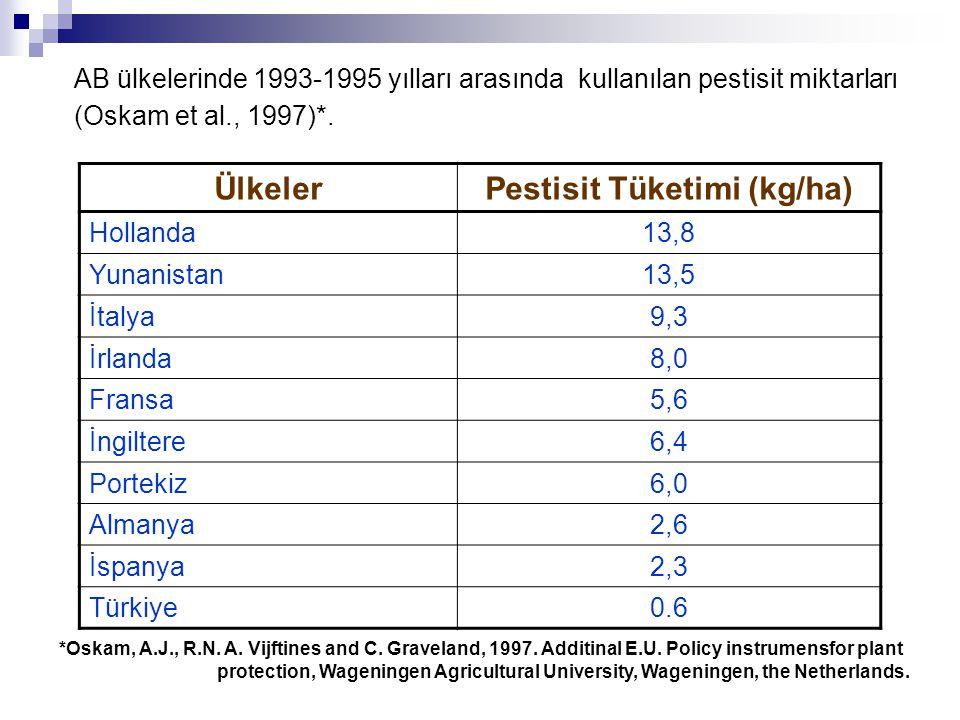AB ülkelerinde 1993-1995 yılları arasında kullanılan pestisit miktarları (Oskam et al., 1997)*.