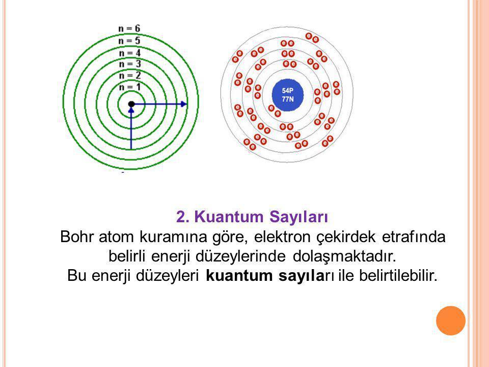 2. Kuantum Sayıları Bohr atom kuramına göre, elektron çekirdek etrafında belirli enerji düzeylerinde dolaşmaktadır. Bu enerji düzeyleri kuantum sayıla