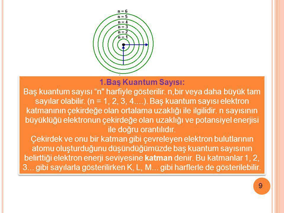 "1.Baş Kuantum Sayısı: Baş kuantum sayısı ""n"