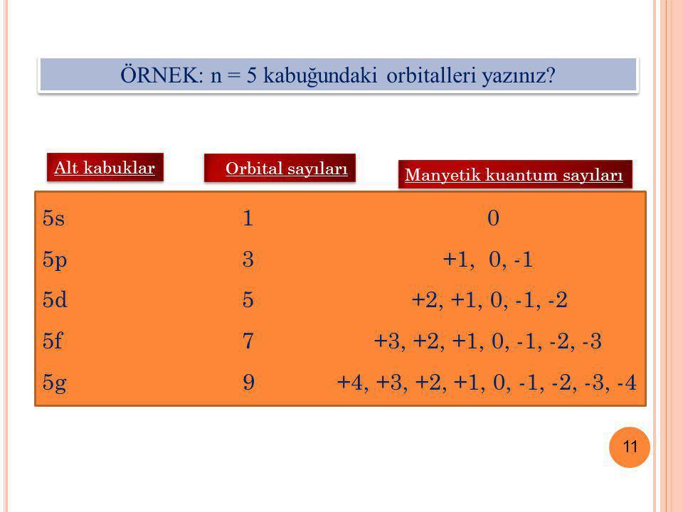 11 ÖRNEK: n = 5 kabuğundaki orbitalleri yazınız? 5s 1 0 5p 3 +1, 0, -1 5d 5 +2, +1, 0, -1, -2 5f 7 +3, +2, +1, 0, -1, -2, -3 5g 9 +4, +3, +2, +1, 0, -