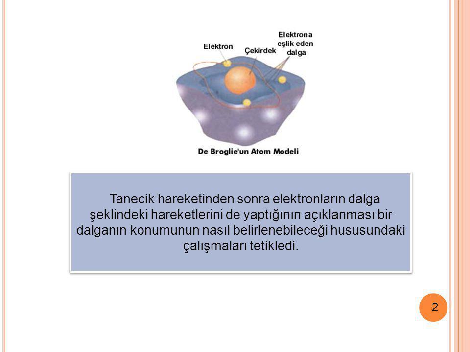 2 Tanecik hareketinden sonra elektronların dalga şeklindeki hareketlerini de yaptığının açıklanması bir dalganın konumunun nasıl belirlenebileceği hus