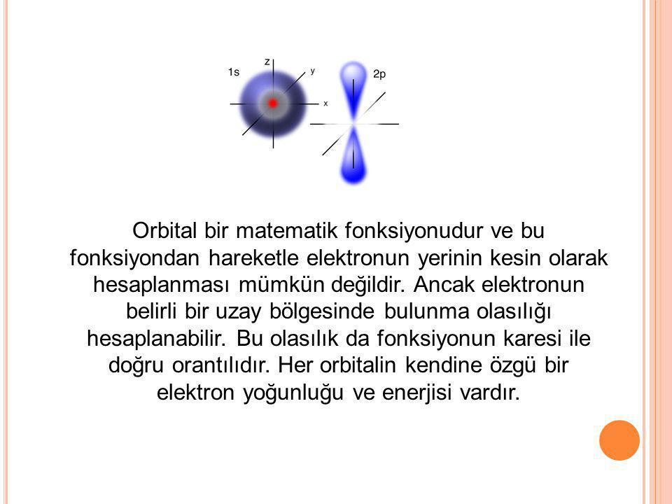 Orbital bir matematik fonksiyonudur ve bu fonksiyondan hareketle elektronun yerinin kesin olarak hesaplanması mümkün değildir. Ancak elektronun belirl