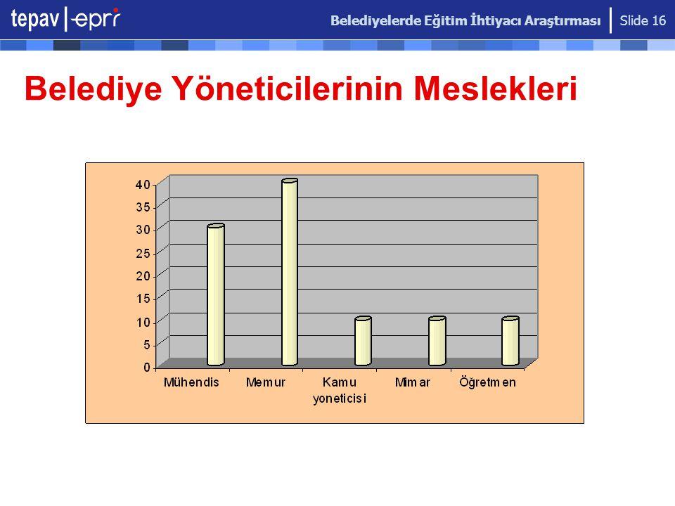 Belediyelerde Eğitim İhtiyacı Araştırması Slide 16 Belediye Yöneticilerinin Meslekleri