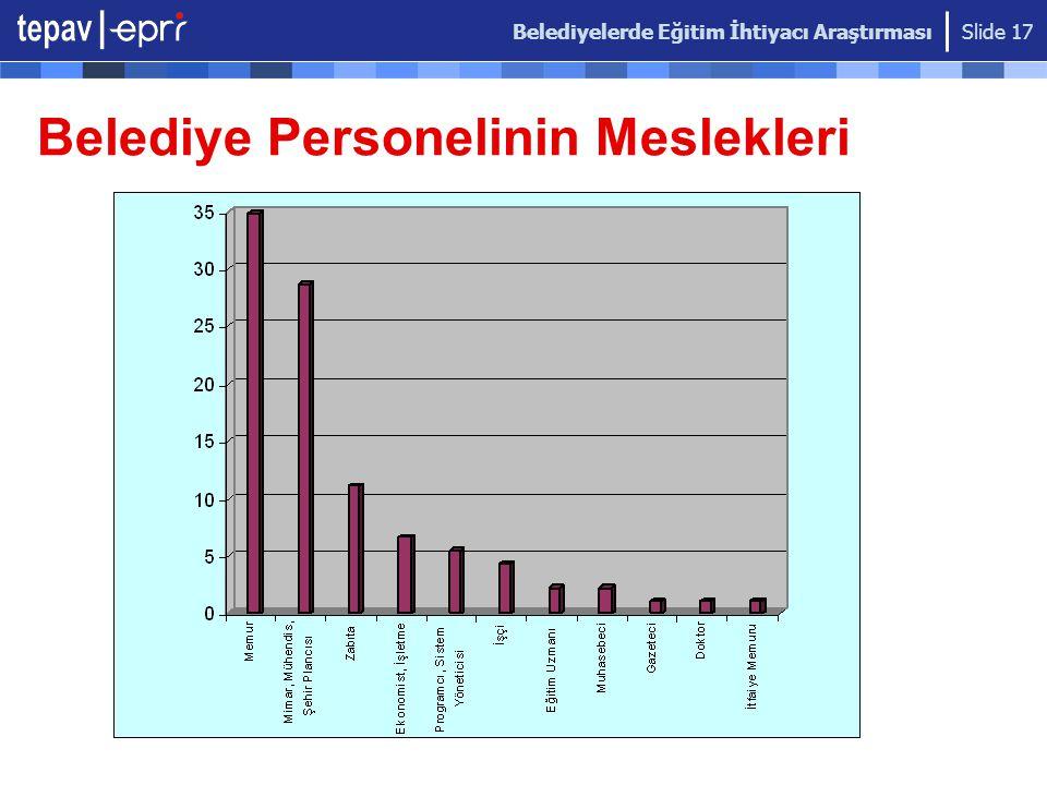 Belediyelerde Eğitim İhtiyacı Araştırması Slide 17 Belediye Personelinin Meslekleri