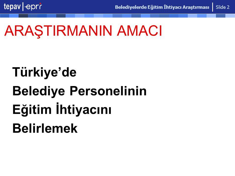 Belediyelerde Eğitim İhtiyacı Araştırması Slide 2 Türkiye'de Belediye Personelinin Eğitim İhtiyacını Belirlemek ARAŞTIRMANIN AMACI
