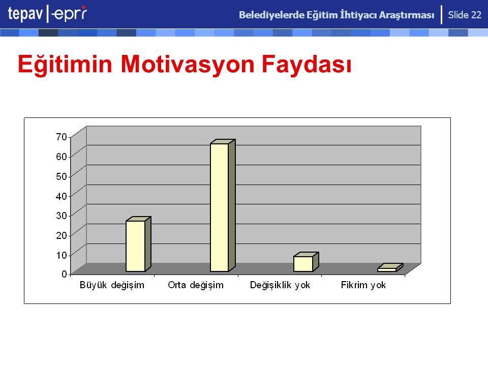 Belediyelerde Eğitim İhtiyacı Araştırması Slide 22 Eğitimin Motivasyon Faydası