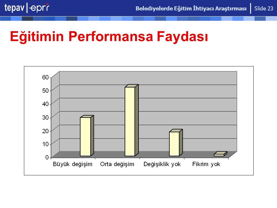 Belediyelerde Eğitim İhtiyacı Araştırması Slide 23 Eğitimin Performansa Faydası