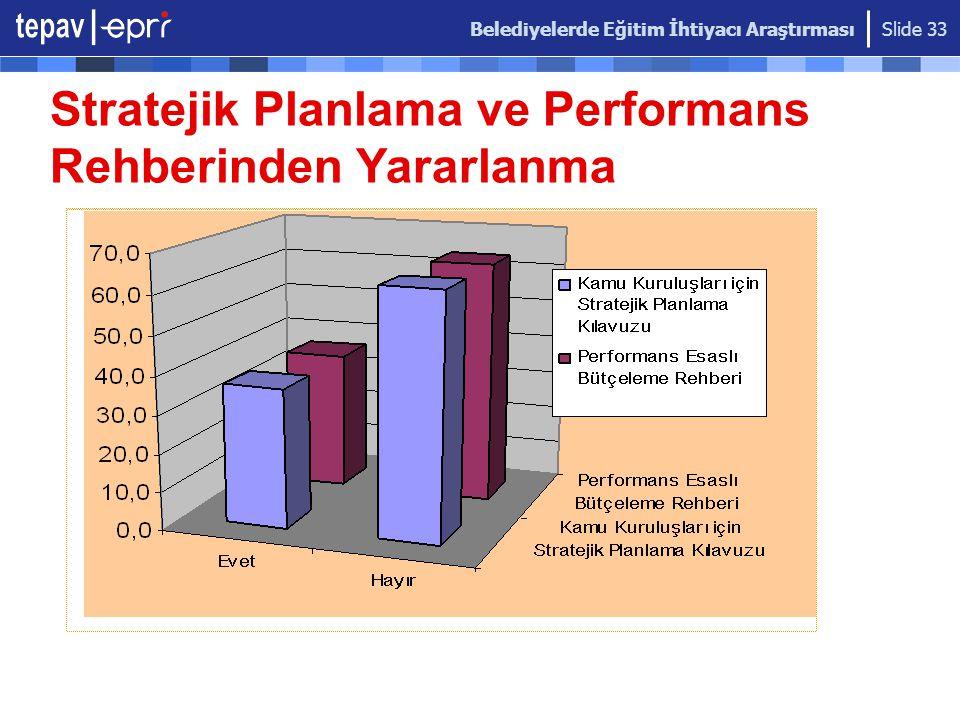 Belediyelerde Eğitim İhtiyacı Araştırması Slide 33 Stratejik Planlama ve Performans Rehberinden Yararlanma