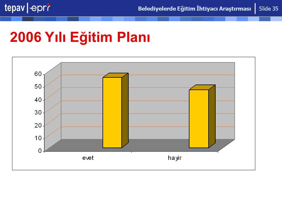 Belediyelerde Eğitim İhtiyacı Araştırması Slide 35 2006 Yılı Eğitim Planı