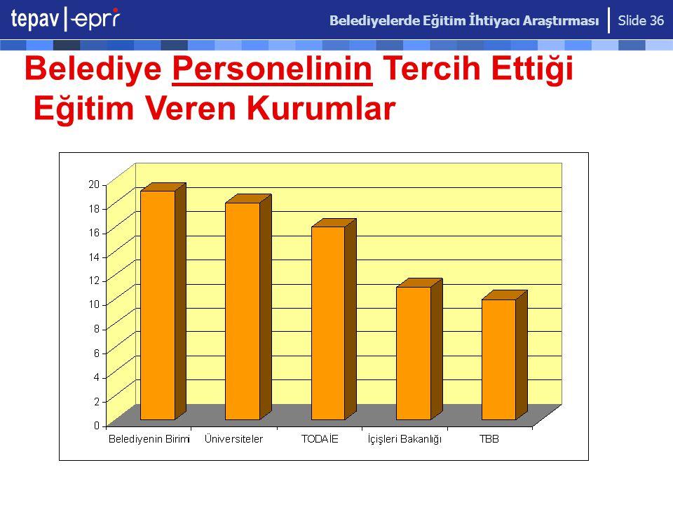 Belediyelerde Eğitim İhtiyacı Araştırması Slide 36 Belediye Personelinin Tercih Ettiği Eğitim Veren Kurumlar