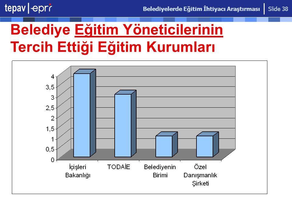 Belediyelerde Eğitim İhtiyacı Araştırması Slide 38 Belediye Eğitim Yöneticilerinin Tercih Ettiği Eğitim Kurumları