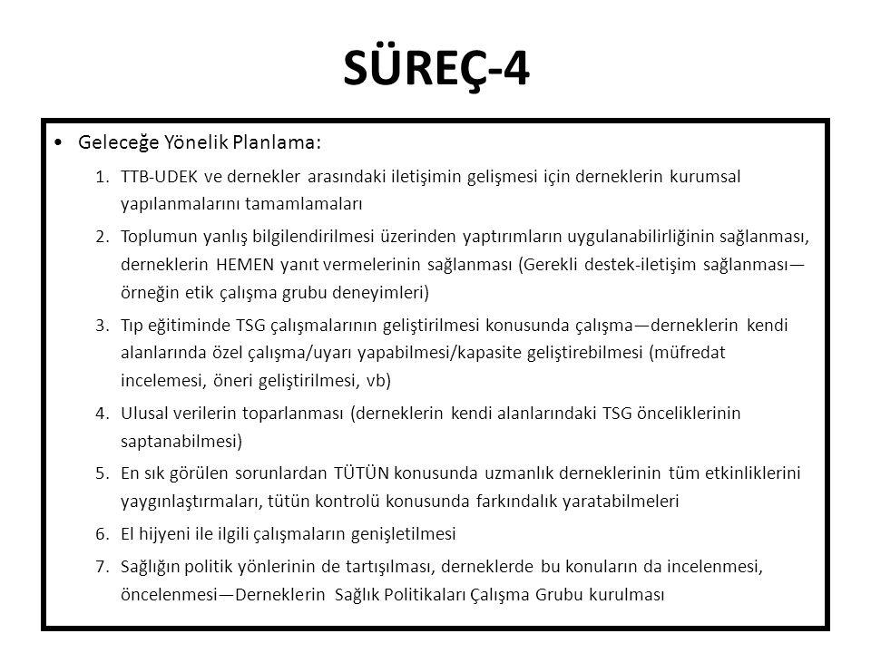 SÜREÇ-4 Geleceğe Yönelik Planlama: 1.TTB-UDEK ve dernekler arasındaki iletişimin gelişmesi için derneklerin kurumsal yapılanmalarını tamamlamaları 2.Toplumun yanlış bilgilendirilmesi üzerinden yaptırımların uygulanabilirliğinin sağlanması, derneklerin HEMEN yanıt vermelerinin sağlanması (Gerekli destek-iletişim sağlanması— örneğin etik çalışma grubu deneyimleri) 3.Tıp eğitiminde TSG çalışmalarının geliştirilmesi konusunda çalışma—derneklerin kendi alanlarında özel çalışma/uyarı yapabilmesi/kapasite geliştirebilmesi (müfredat incelemesi, öneri geliştirilmesi, vb) 4.Ulusal verilerin toparlanması (derneklerin kendi alanlarındaki TSG önceliklerinin saptanabilmesi) 5.En sık görülen sorunlardan TÜTÜN konusunda uzmanlık derneklerinin tüm etkinliklerini yaygınlaştırmaları, tütün kontrolü konusunda farkındalık yaratabilmeleri 6.El hijyeni ile ilgili çalışmaların genişletilmesi 7.Sağlığın politik yönlerinin de tartışılması, derneklerde bu konuların da incelenmesi, öncelenmesi—Derneklerin Sağlık Politikaları Çalışma Grubu kurulması
