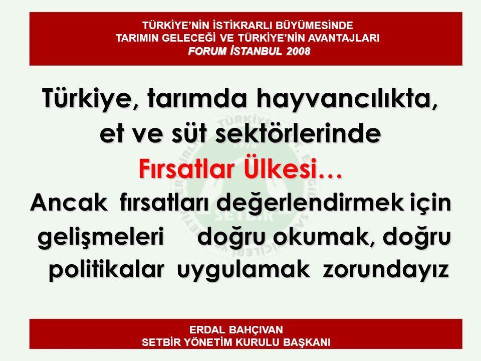 Türkiye, tarımda hayvancılıkta, et ve süt sektörlerinde FırsatlarÜlkesi… Fırsatlar Ülkesi… Ancak fırsatları değerlendirmek için gelişmeleri doğru okumak, doğru politikalar uygulamak zorundayız gelişmeleri doğru okumak, doğru politikalar uygulamak zorundayız ERDAL BAHÇIVAN SETBİR YÖNETİM KURULU BAŞKANI FORUM İSTANBUL 2008 TÜRKİYE'NİN İSTİKRARLI BÜYÜMESİNDE TARIMIN GELECEĞİ VE TÜRKİYE'NİN AVANTAJLARI FORUM İSTANBUL 2008