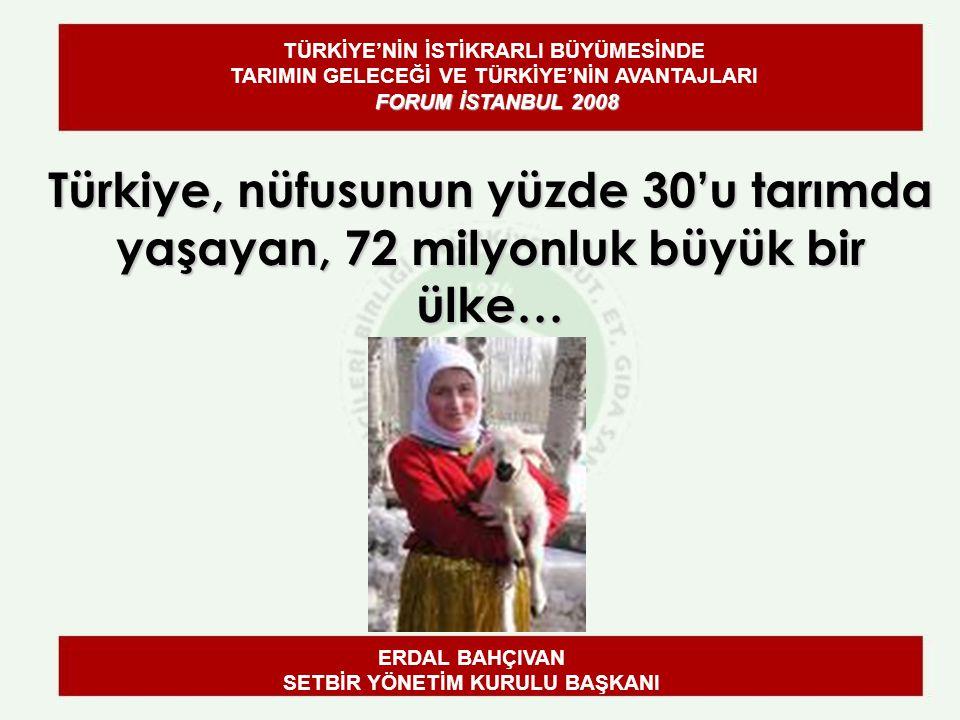ERDAL BAHÇIVAN SETBİR YÖNETİM KURULU BAŞKANI FORUM İSTANBUL 2008 TÜRKİYE'NİN İSTİKRARLI BÜYÜMESİNDE TARIMIN GELECEĞİ VE TÜRKİYE'NİN AVANTAJLARI FORUM İSTANBUL 2008 Türkiye, nüfusunun yüzde 30'u tarımda yaşayan, 72 milyonluk büyük bir ülke…