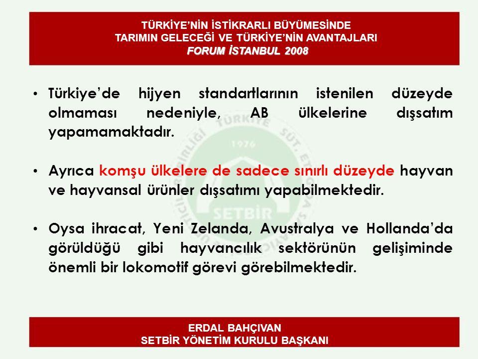 Türkiye'de hijyen standartlarının istenilen düzeyde olmaması nedeniyle, AB ülkelerine dışsatım yapamamaktadır.