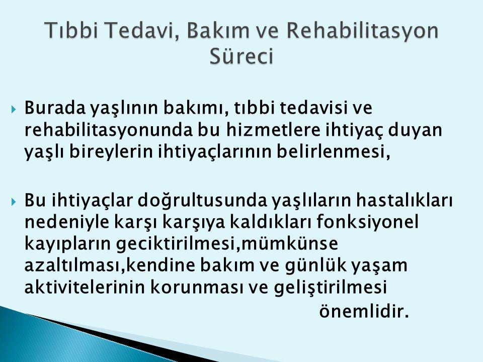  Burada yaşlının bakımı, tıbbi tedavisi ve rehabilitasyonunda bu hizmetlere ihtiyaç duyan yaşlı bireylerin ihtiyaçlarının belirlenmesi,  Bu ihtiyaçl