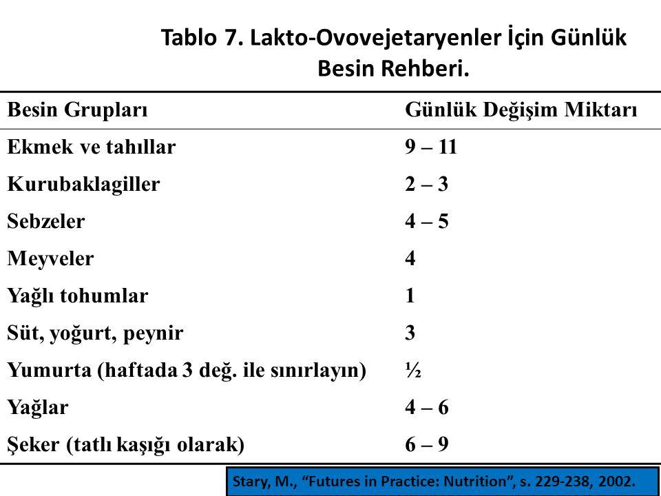 Tablo 7. Lakto-Ovovejetaryenler İçin Günlük Besin Rehberi.