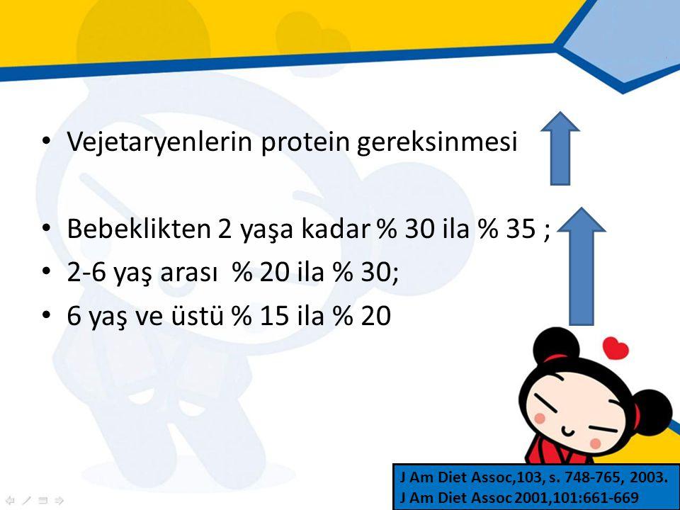 Vejetaryenlerin protein gereksinmesi Bebeklikten 2 yaşa kadar % 30 ila % 35 ; 2-6 yaş arası % 20 ila % 30; 6 yaş ve üstü % 15 ila % 20 J Am Diet Assoc,103, s.