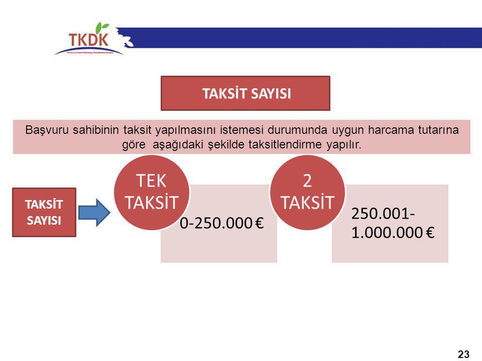 23 DESTEK TUTARI-TAKSİT SAYISI TAKSİT SAYISI 0-250.000 € TEK TAKSİT 250.001- 1.000.000 € 2 TAKSİT TAKSİT SAYISI Başvuru sahibinin taksit yapılmasını i