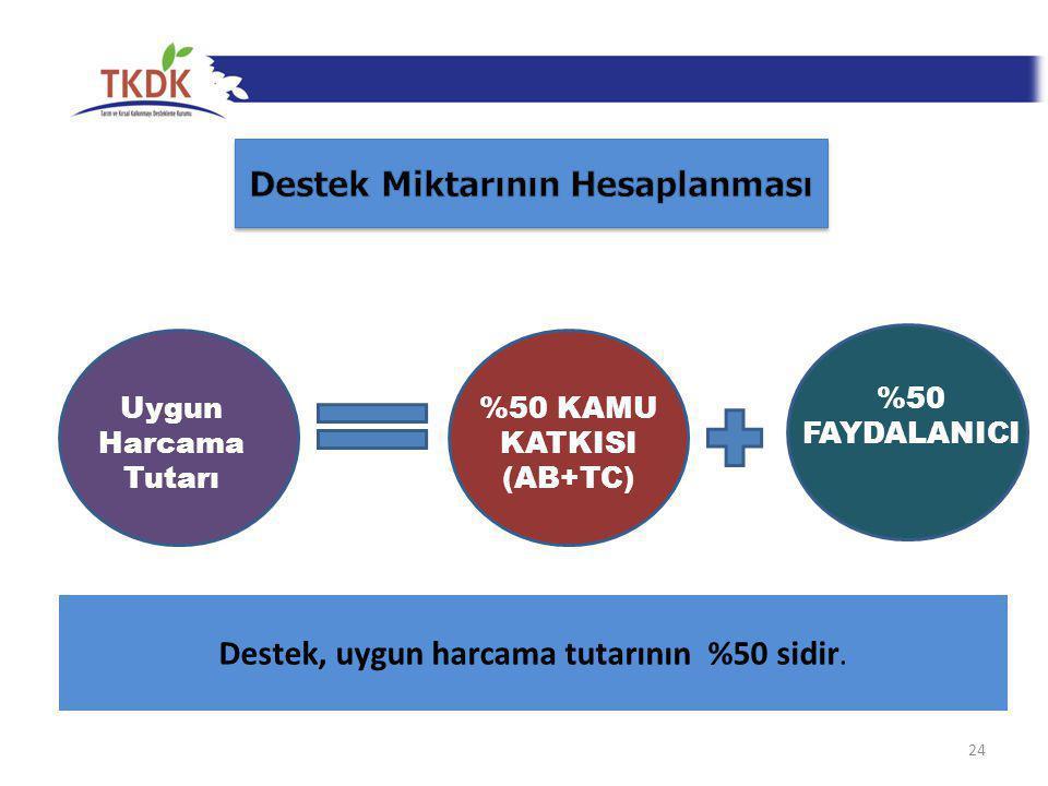 24 Uygun Harcama Tutarı %50 KAMU KATKISI (AB+TC) %50 FAYDALANICI Destek, uygun harcama tutarının %50 sidir.