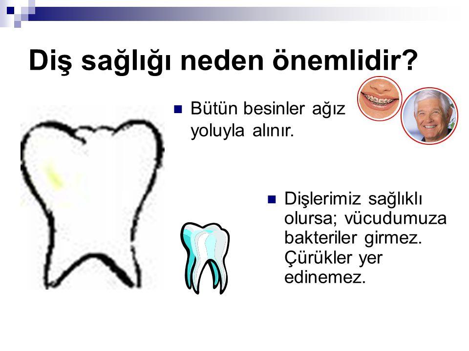 Diş sağlığı neden önemlidir? Dişlerimiz sağlıklı olursa; vücudumuza bakteriler girmez. Çürükler yer edinemez. Bütün besinler ağız yoluyla alınır.
