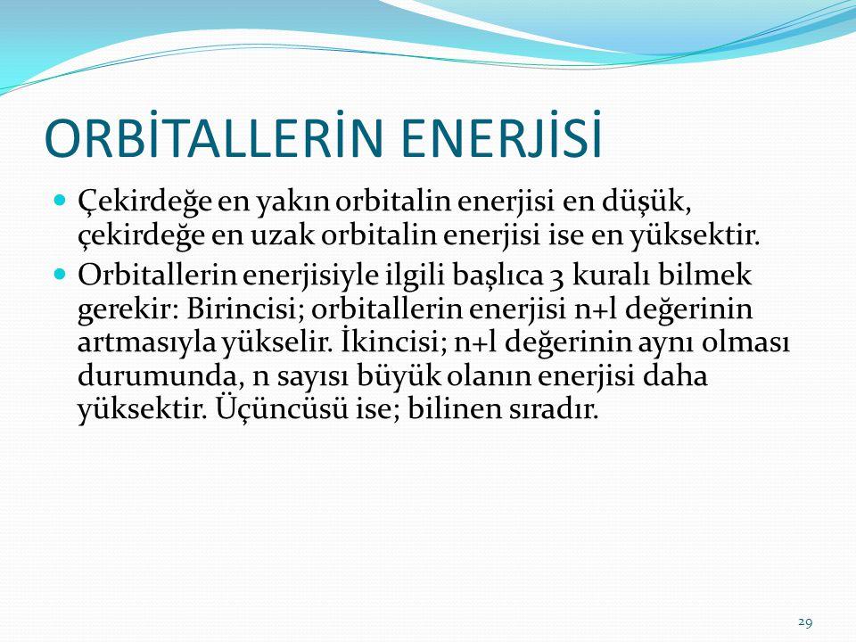 ORBİTALLERİN ENERJİSİ Çekirdeğe en yakın orbitalin enerjisi en düşük, çekirdeğe en uzak orbitalin enerjisi ise en yüksektir. Orbitallerin enerjisiyle