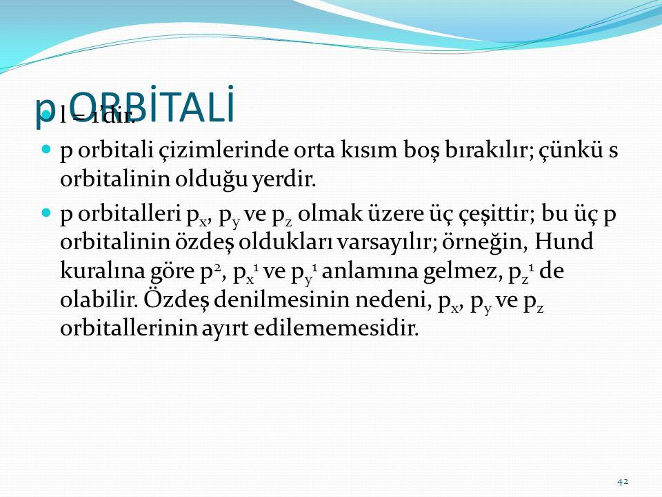 p ORBİTALİ l = 1'dir. p orbitali çizimlerinde orta kısım boş bırakılır; çünkü s orbitalinin olduğu yerdir. p orbitalleri p x, p y ve p z olmak üzere ü