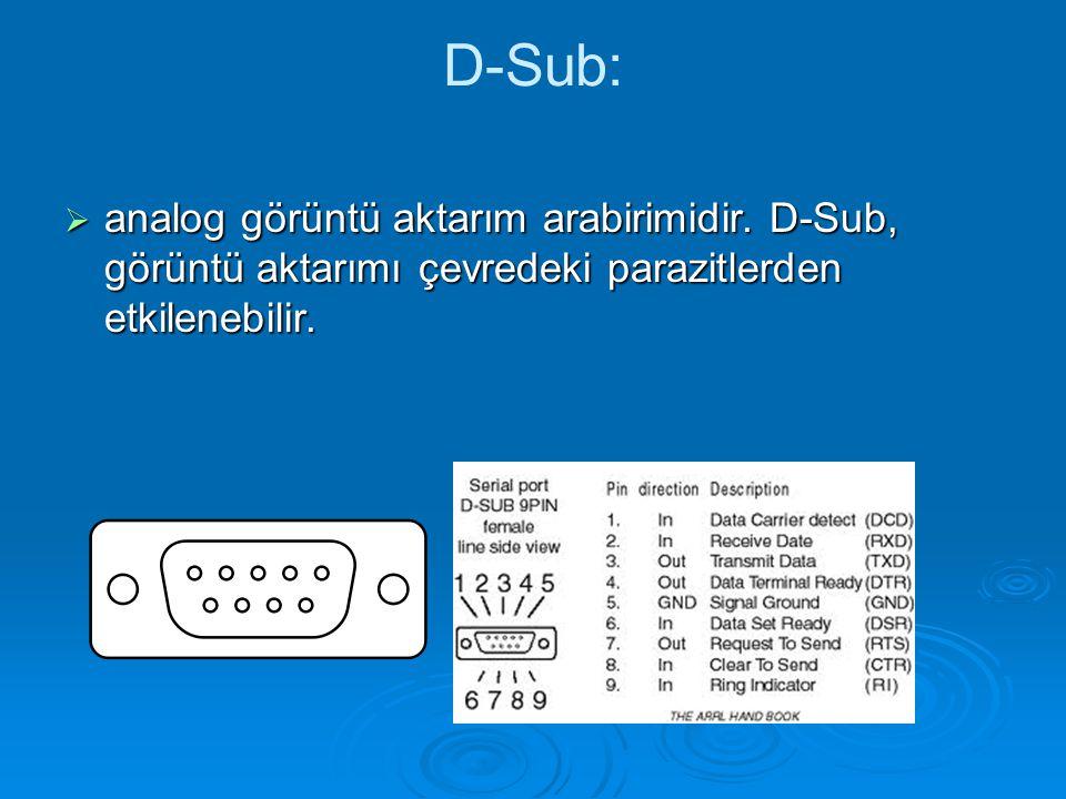 D-Sub:  analog görüntü aktarım arabirimidir.