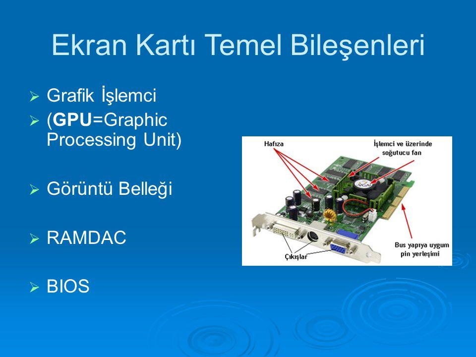 Ekran Kartı Temel Bileşenleri   Grafik İşlemci   (GPU=Graphic Processing Unit)   Görüntü Belleği   RAMDAC   BIOS