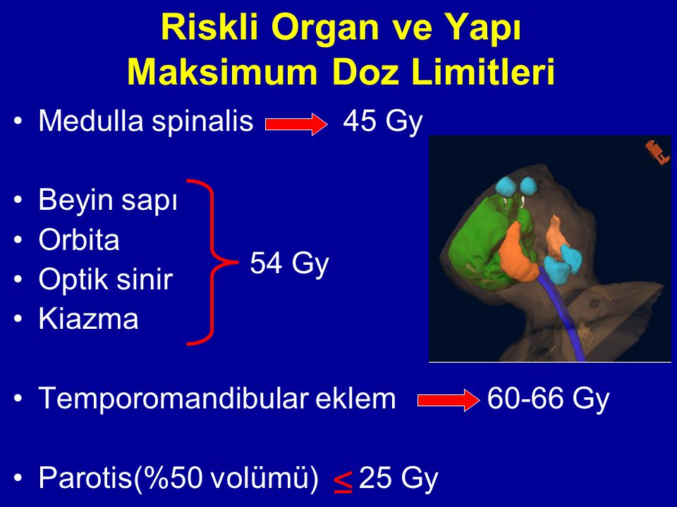 Riskli Organ ve Yapı Maksimum Doz Limitleri Medulla spinalis 45 Gy Beyin sapı Orbita Optik sinir Kiazma Temporomandibular eklem 60-66 Gy Parotis(%50 v