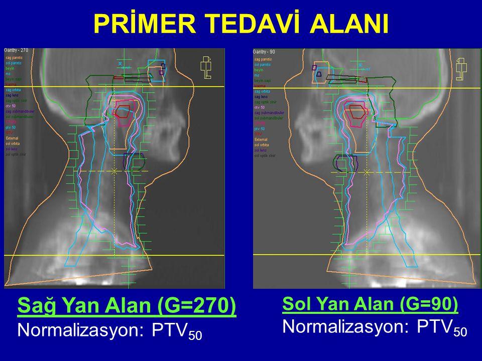 PRİMER TEDAVİ ALANI Sağ Yan Alan (G=270) Normalizasyon: PTV 50 Sol Yan Alan (G=90) Normalizasyon: PTV 50