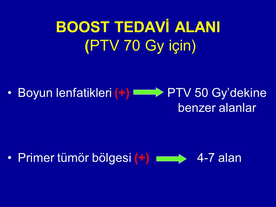 BOOST TEDAVİ ALANI (PTV 70 Gy için) Boyun lenfatikleri (+) PTV 50 Gy'dekine benzer alanlar Primer tümör bölgesi (+) 4-7 alan