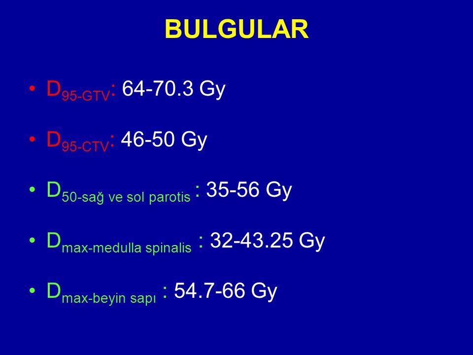 BULGULAR D 95-GTV : 64-70.3 Gy D 95-CTV : 46-50 Gy D 50-sağ ve sol parotis : 35-56 Gy D max-medulla spinalis : 32-43.25 Gy D max-beyin sapı : 54.7-66