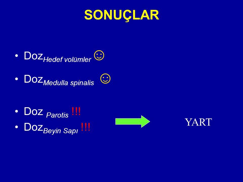 SONUÇLAR Doz Hedef volümler ☺ Doz Medulla spinalis ☺ Doz Parotis !!! Doz Beyin Sapı !!! YART