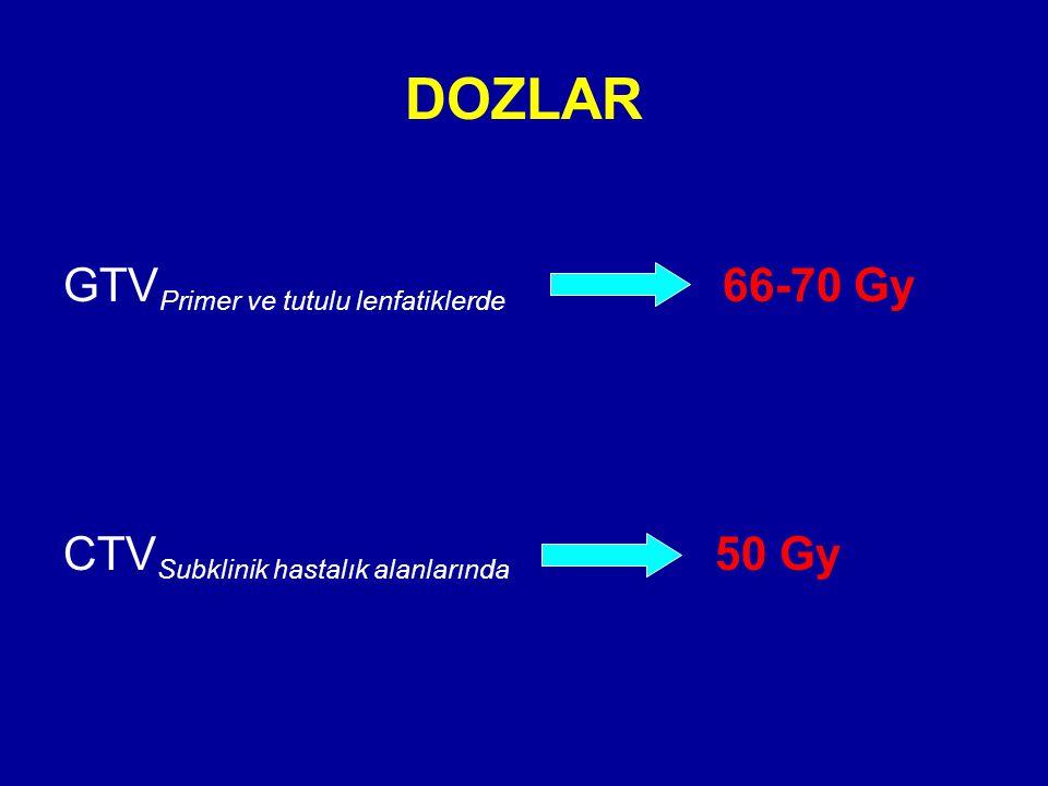 DOZLAR GTV Primer ve tutulu lenfatiklerde 66-70 Gy CTV Subklinik hastalık alanlarında 50 Gy