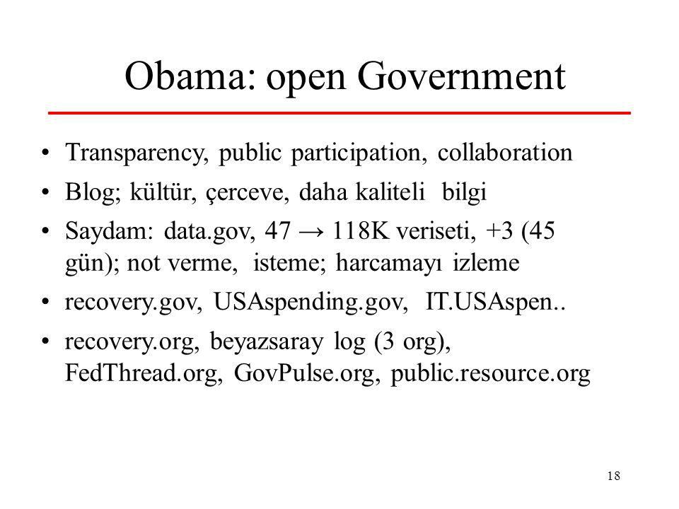 18 Obama: open Government Transparency, public participation, collaboration Blog; kültür, çerceve, daha kaliteli bilgi Saydam: data.gov, 47 → 118K veriseti, +3 (45 gün); not verme, isteme; harcamayı izleme recovery.gov, USAspending.gov, IT.USAspen..