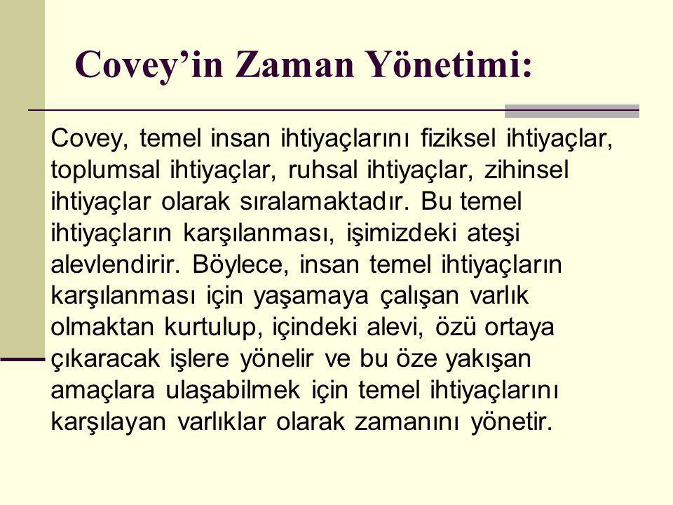 Covey'in Zaman Yönetimi: Covey, temel insan ihtiyaçlarını fiziksel ihtiyaçlar, toplumsal ihtiyaçlar, ruhsal ihtiyaçlar, zihinsel ihtiyaçlar olarak sır