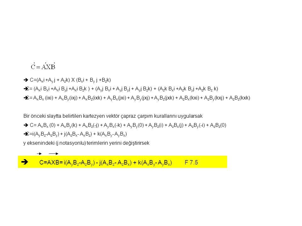  C=(A x i +A y j + A z k) X (B x i + B y j +B z k)  C= (A x i B x i +A x i B y j +A x i B z k ) + (A y j B x i + A y j B y j + A y j B z k) + (A z k