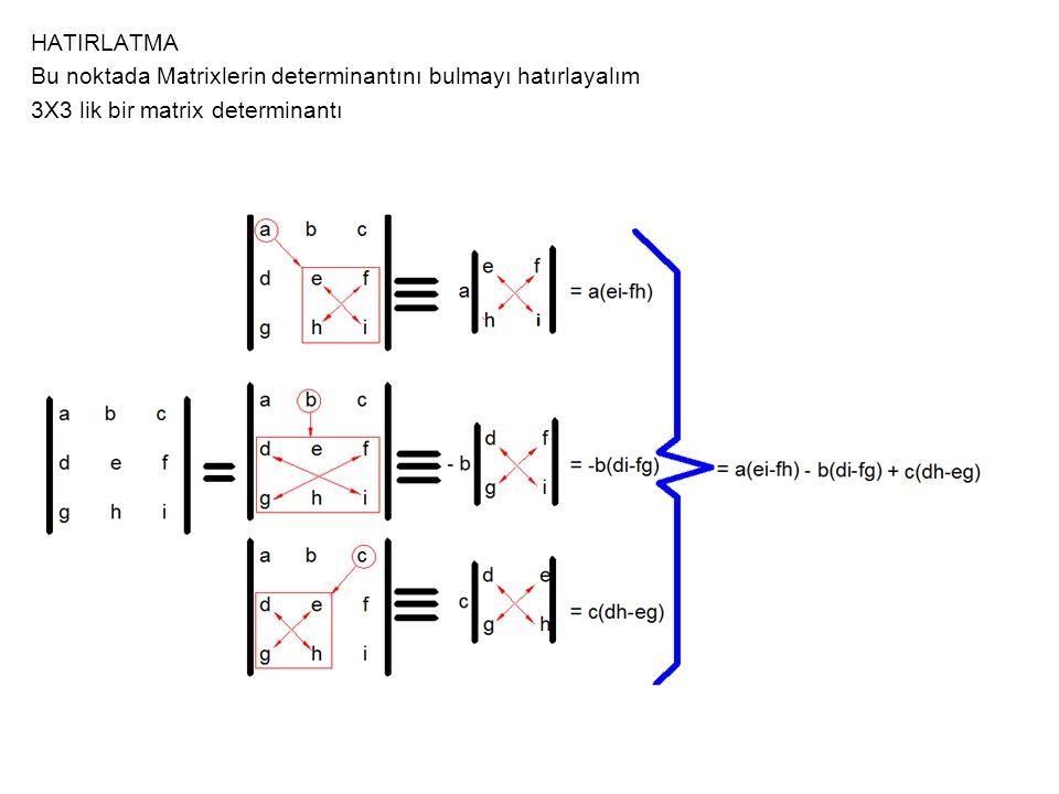 HATIRLATMA Bu noktada Matrixlerin determinantını bulmayı hatırlayalım 3X3 lik bir matrix determinantı