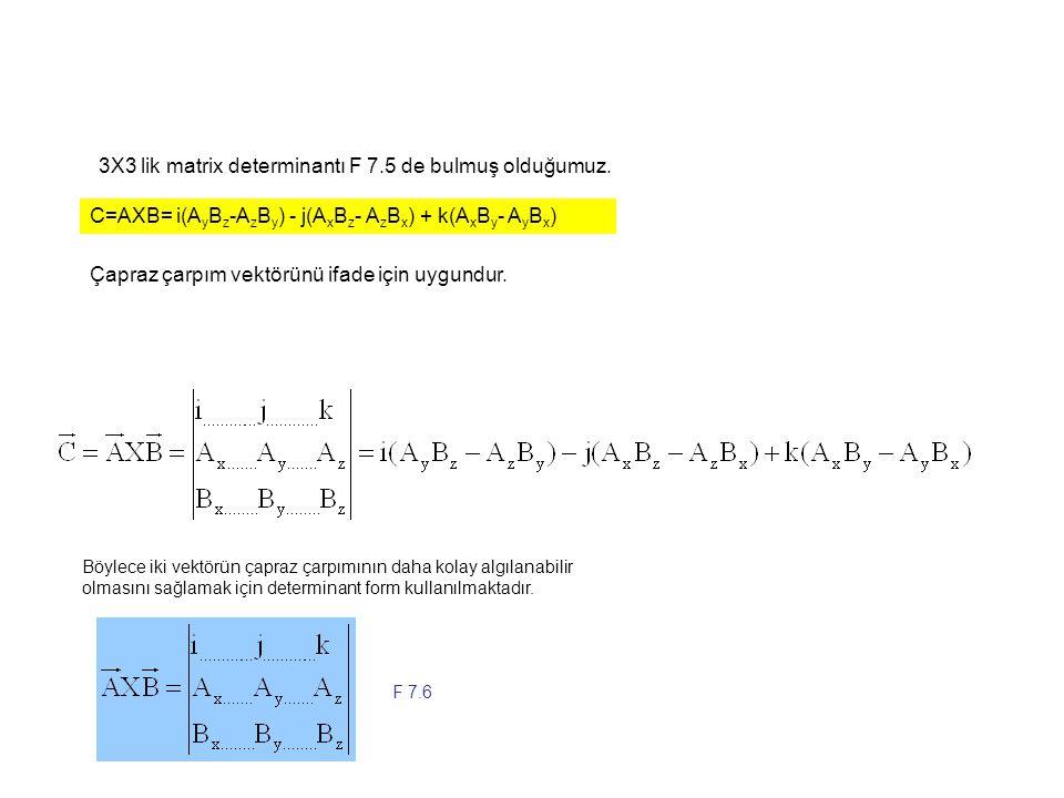 3X3 lik matrix determinantı F 7.5 de bulmuş olduğumuz. C=AXB= i(A y B z -A z B y ) - j(A x B z - A z B x ) + k(A x B y - A y B x ) Böylece iki vektörü