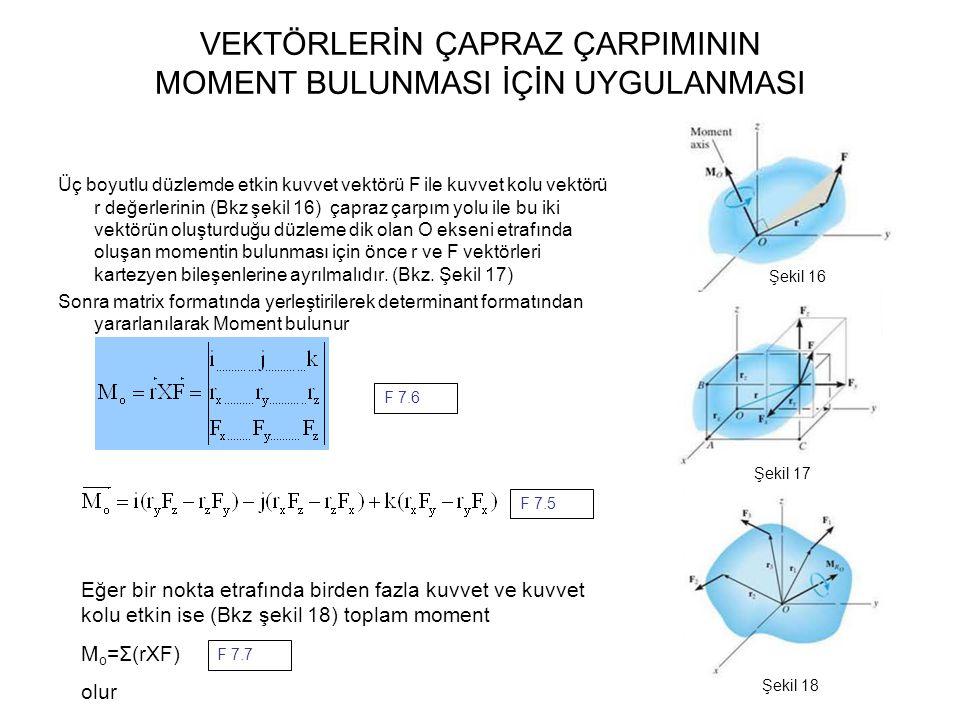 VEKTÖRLERİN ÇAPRAZ ÇARPIMININ MOMENT BULUNMASI İÇİN UYGULANMASI Üç boyutlu düzlemde etkin kuvvet vektörü F ile kuvvet kolu vektörü r değerlerinin (Bkz