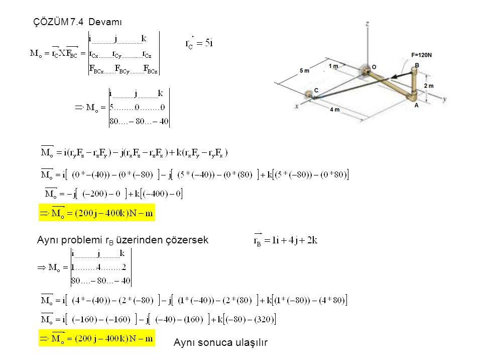 ÇÖZÜM 7.4 Devamı Şekil 19 Aynı problemi r B üzerinden çözersek Aynı sonuca ulaşılır