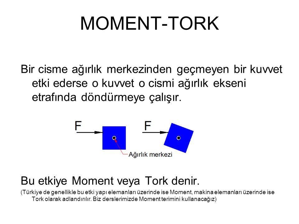 MOMENT-TORK Bir cisme ağırlık merkezinden geçmeyen bir kuvvet etki ederse o kuvvet o cismi ağırlık ekseni etrafında döndürmeye çalışır. Bu etkiye Mome