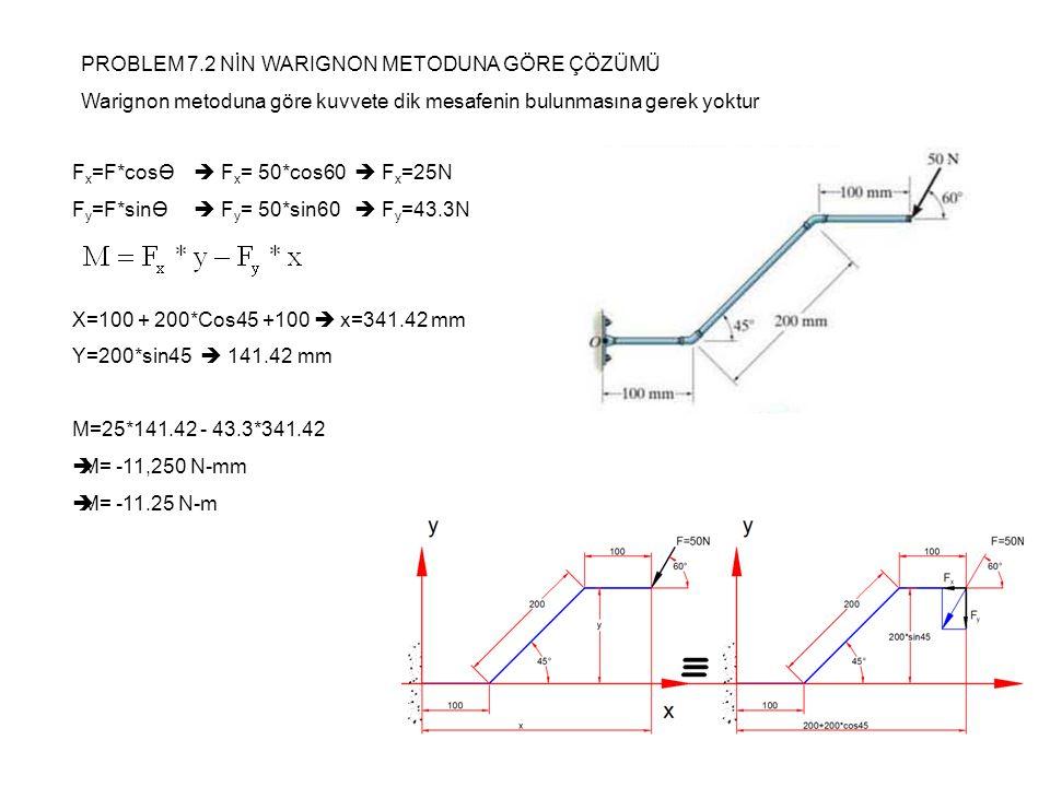 PROBLEM 7.2 NİN WARIGNON METODUNA GÖRE ÇÖZÜMÜ Warignon metoduna göre kuvvete dik mesafenin bulunmasına gerek yoktur F x =F*cos  F x = 50*cos60  F x