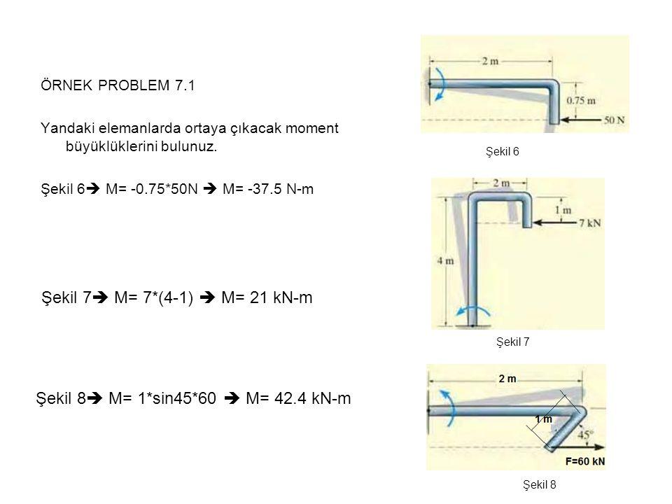ÖRNEK PROBLEM 7.1 Yandaki elemanlarda ortaya çıkacak moment büyüklüklerini bulunuz. Şekil 6  M= -0.75*50N  M= -37.5 N-m Şekil 6 Şekil 8 Şekil 7 Şeki