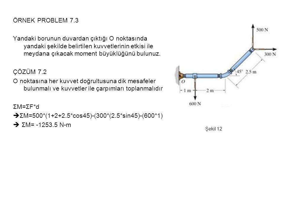 ÖRNEK PROBLEM 7.3 Yandaki borunun duvardan çıktığı O noktasında yandaki şekilde belirtilen kuvvetlerinin etkisi ile meydana çıkacak moment büyüklüğünü