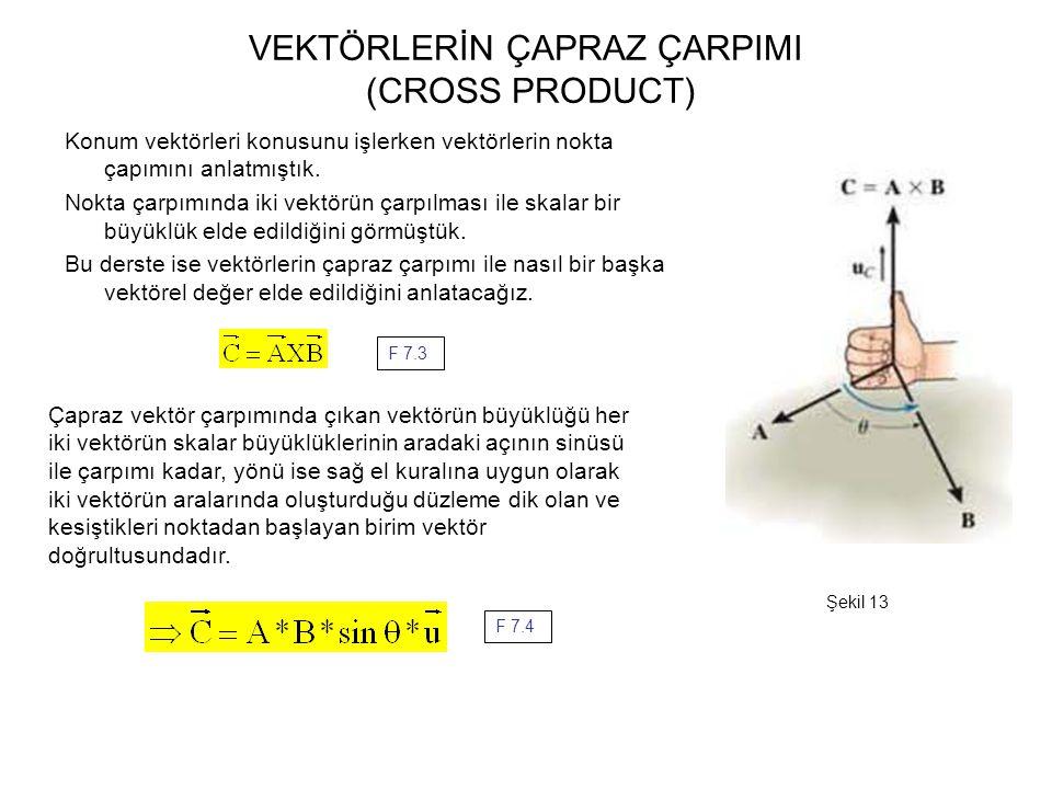 VEKTÖRLERİN ÇAPRAZ ÇARPIMI (CROSS PRODUCT) Konum vektörleri konusunu işlerken vektörlerin nokta çapımını anlatmıştık. Nokta çarpımında iki vektörün ça
