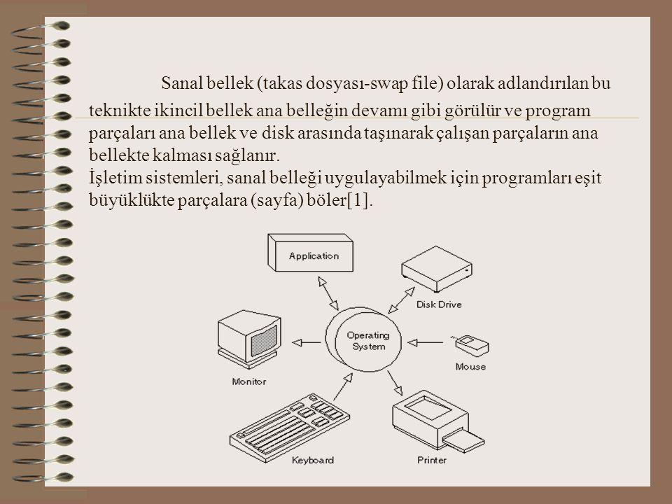 Bu yaklaşımda işletim sistemi bellekte bulunan sayfalar için bağlı bir liste yapısı oluşturur.