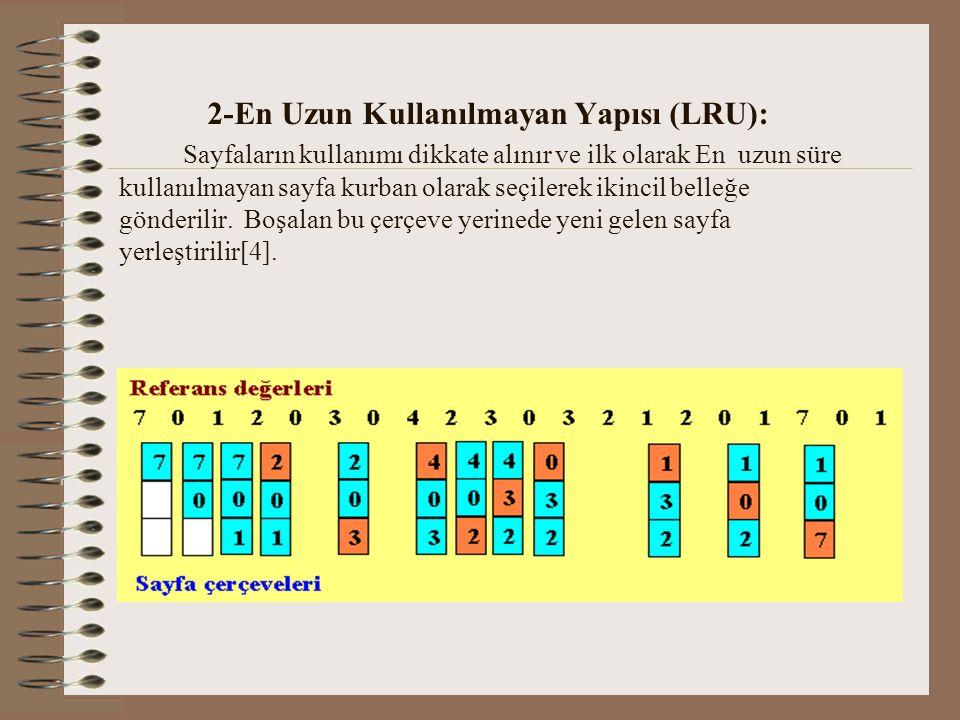 2-En Uzun Kullanılmayan Yapısı (LRU): Sayfaların kullanımı dikkate alınır ve ilk olarak En uzun süre kullanılmayan sayfa kurban olarak seçilerek ikincil belleğe gönderilir.